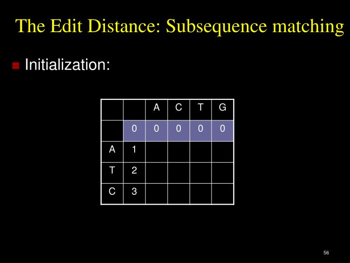 The Edit Distance: Subsequence matching
