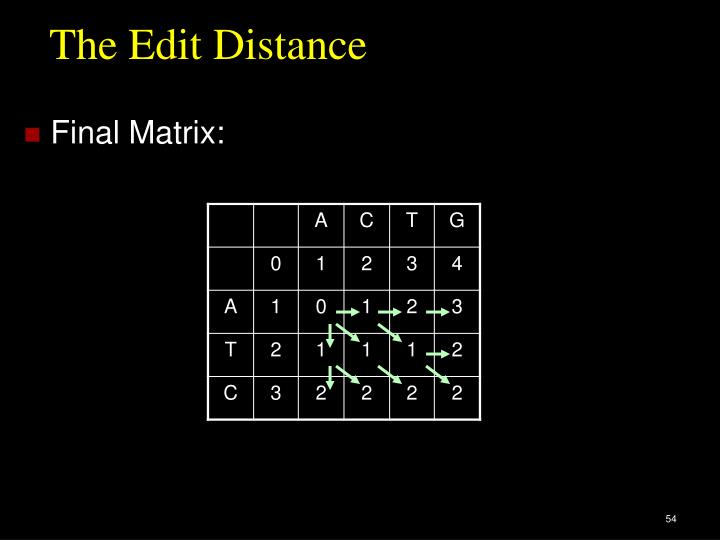 The Edit Distance