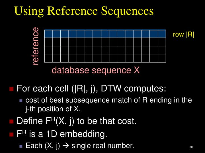 Using Reference Sequences