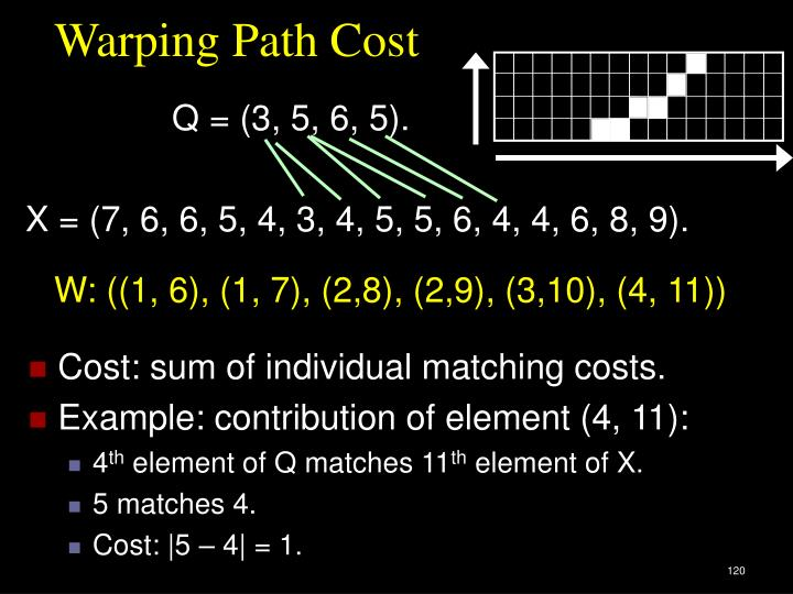 Warping Path Cost