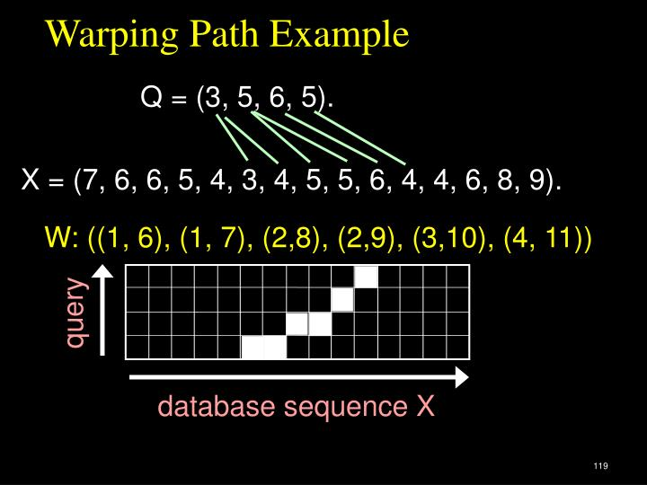 Warping Path Example