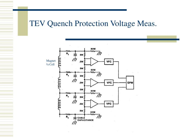 TEV Quench Protection Voltage Meas.