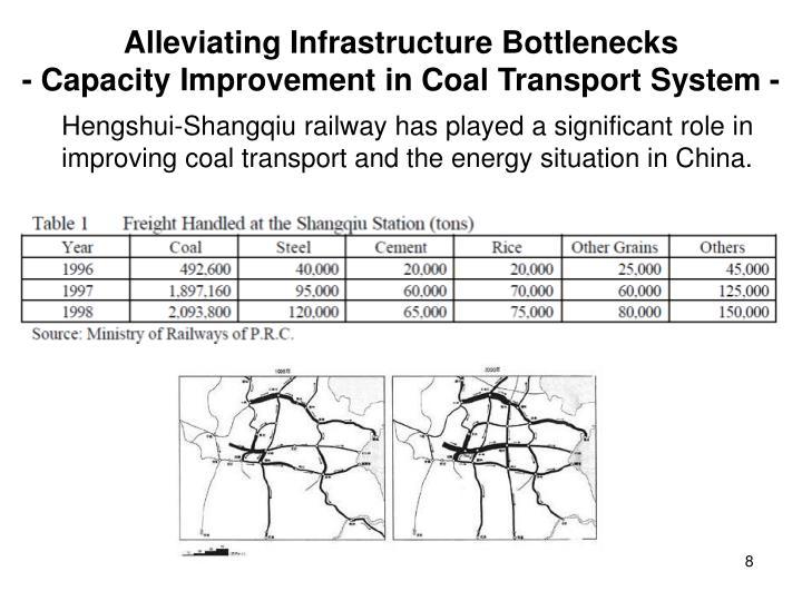 Alleviating Infrastructure Bottlenecks