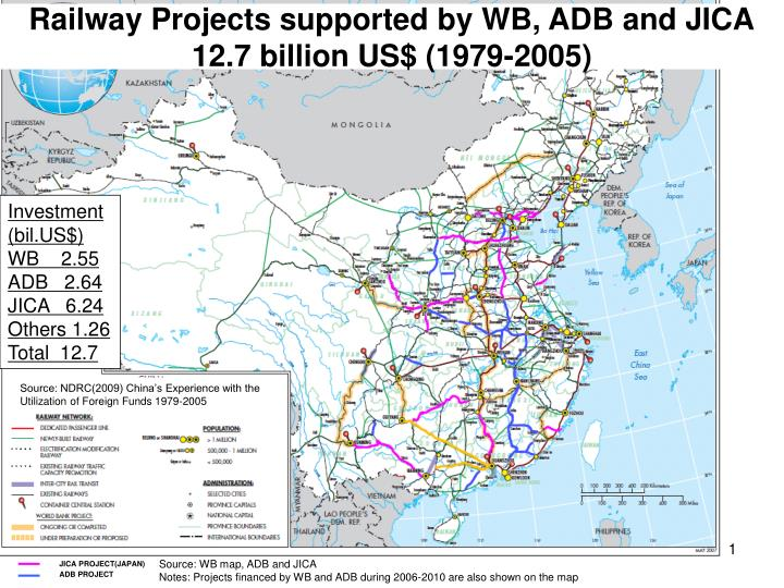 Railway projects supported by wb adb and jica 12 7 billion us 1979 2005