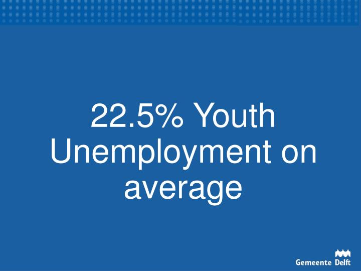 22.5% Youth Unemployment on average