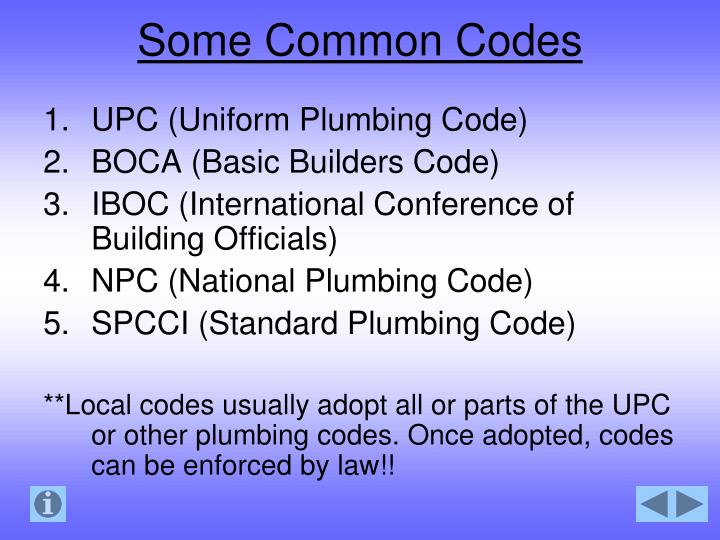 Some Common Codes