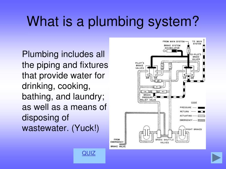 What is a plumbing system?