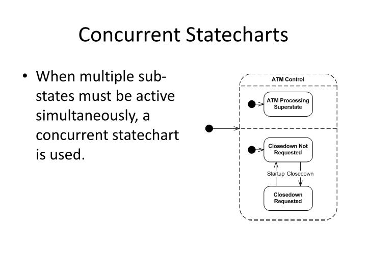 Concurrent Statecharts