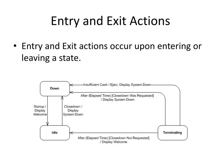 Entry and Exit Actions