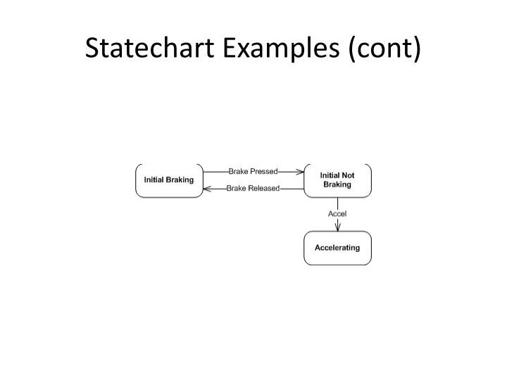 Statechart Examples (cont)