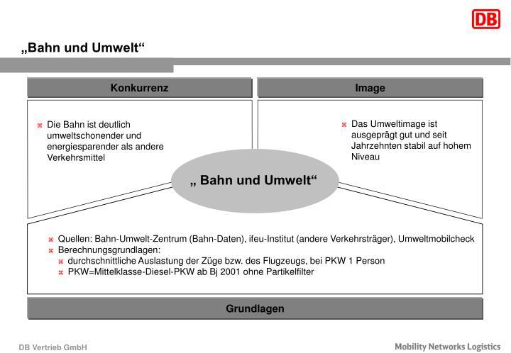 """""""Bahn und Umwelt"""""""