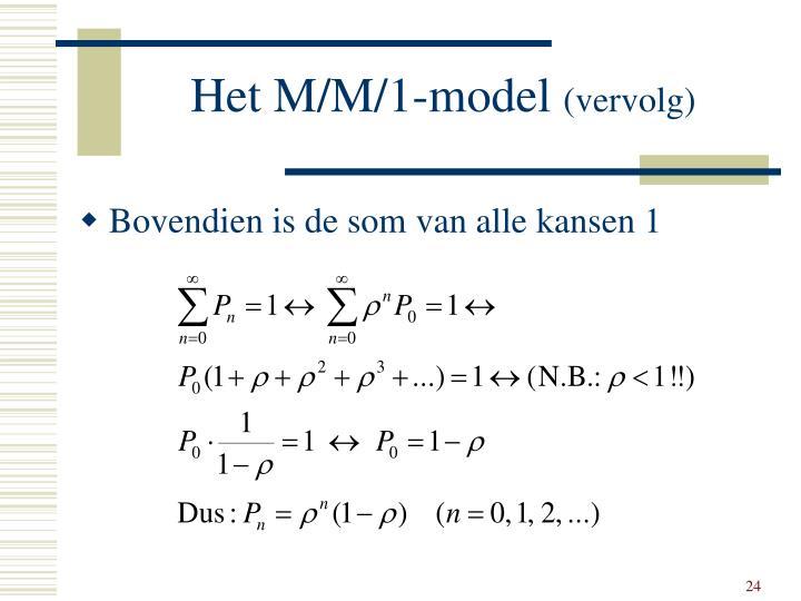 Het M/M/1-model