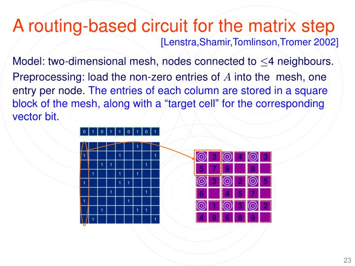 A routing-based circuit for the matrix step