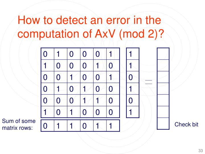 How to detect an error in the computation of AxV (mod 2)?