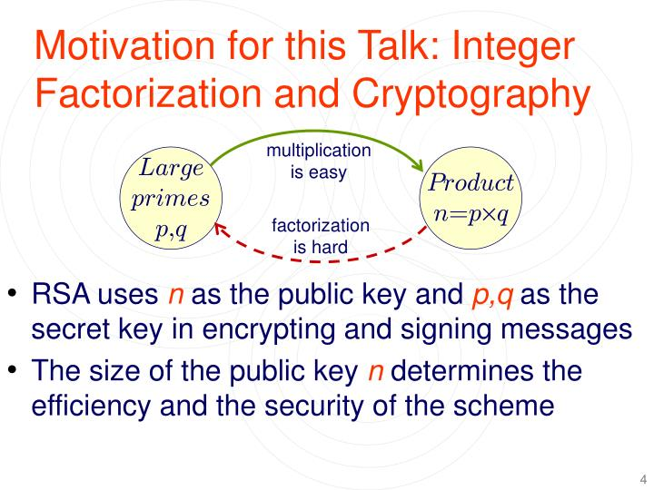 Motivation for this Talk: Integer Factorization and Cryptography