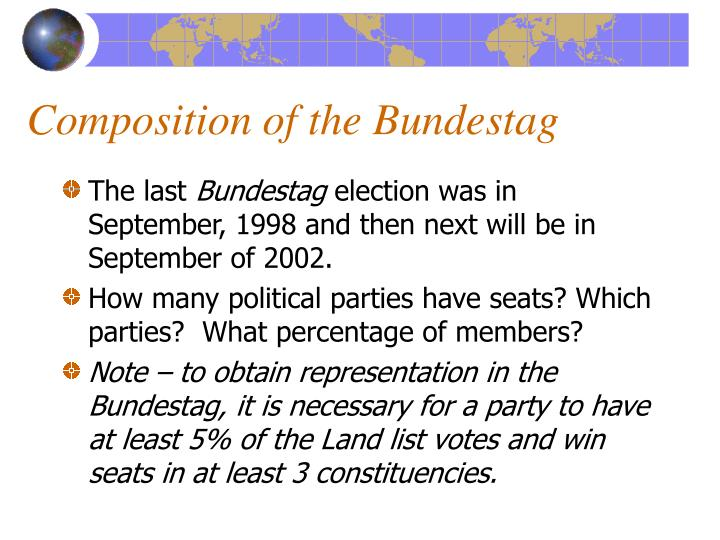 Composition of the Bundestag