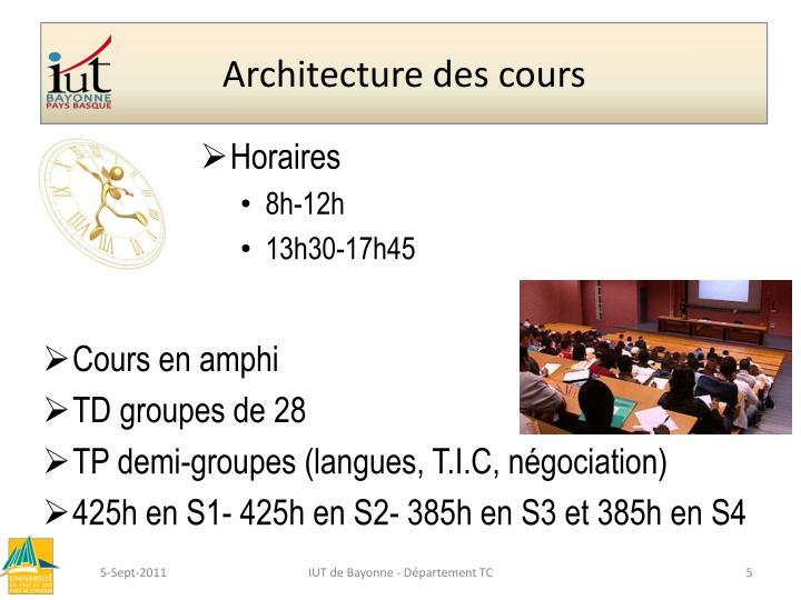 Architecture des cours