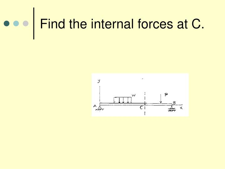 Find the internal forces at c