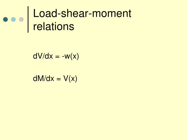 Load-shear-moment relations