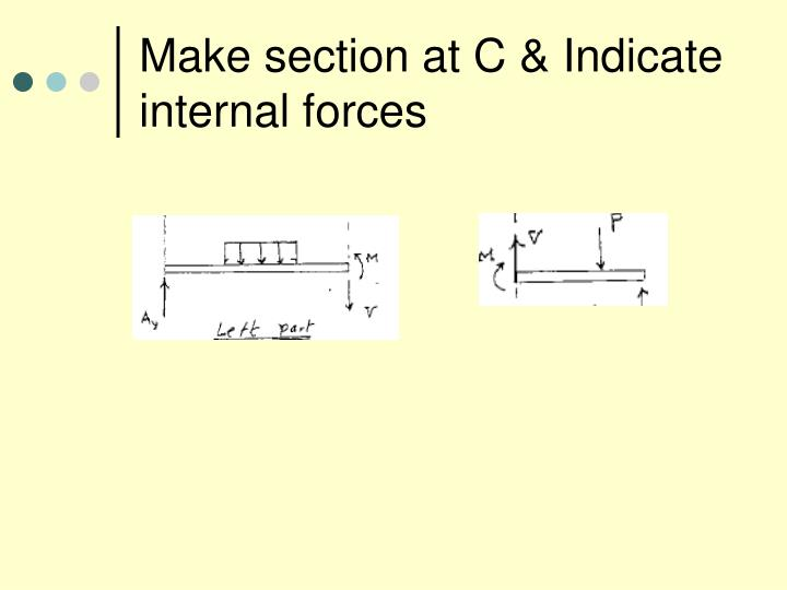 Make section at C & Indicate internal forces