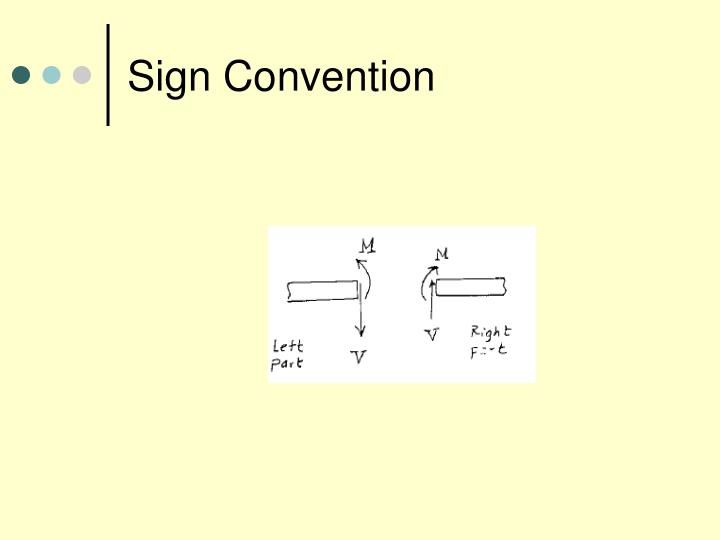 Sign Convention