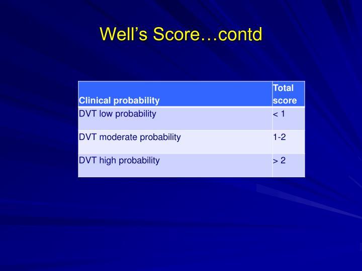 Well's Score…