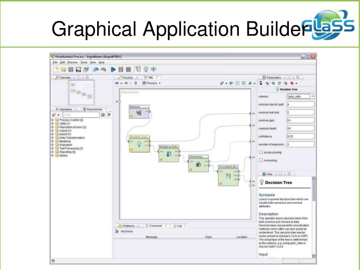 Graphical Application Builder
