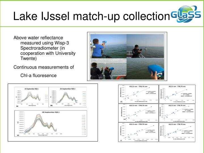 Lake IJssel match-up collection
