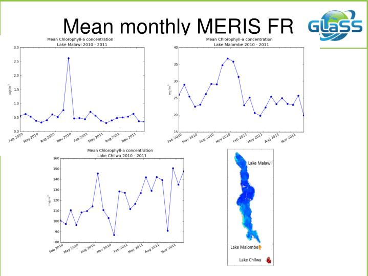 Mean monthly MERIS FR