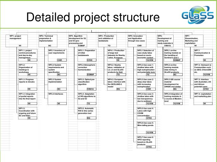 Detailed project structure