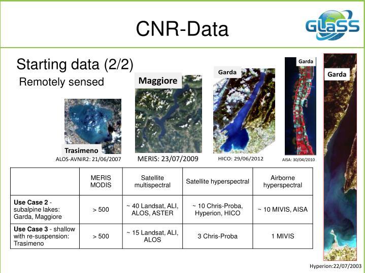 CNR-Data