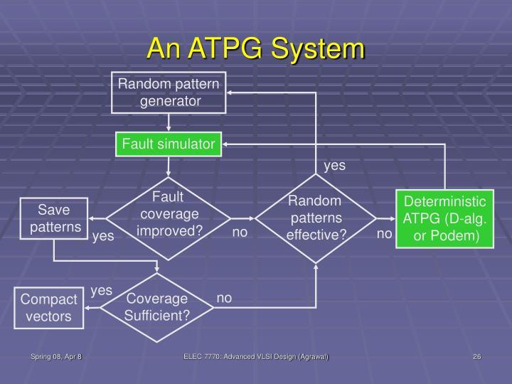 An ATPG System