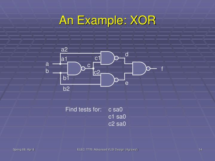 An Example: XOR