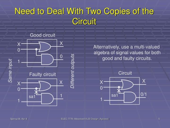 Need to Deal With Two Copies of the Circuit
