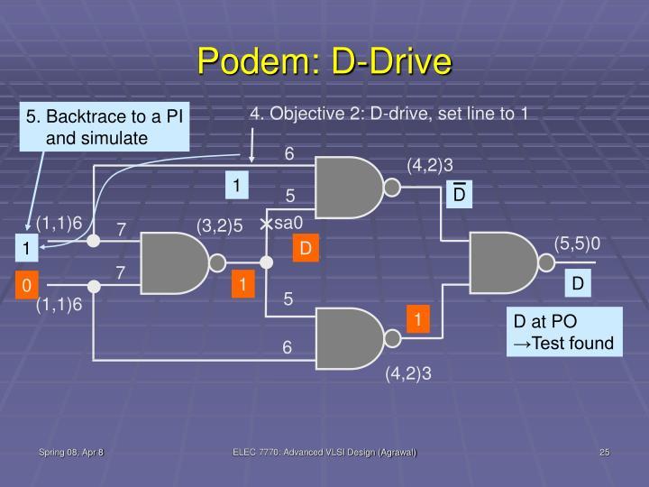 Podem: D-Drive