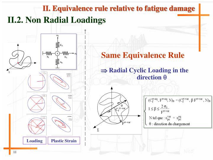 II. Equivalence rule relative to fatigue damage