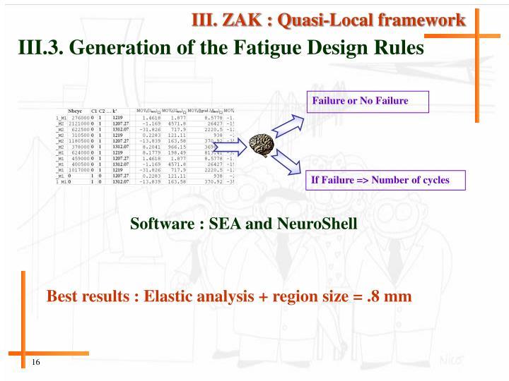 III. ZAK : Quasi-Local framework