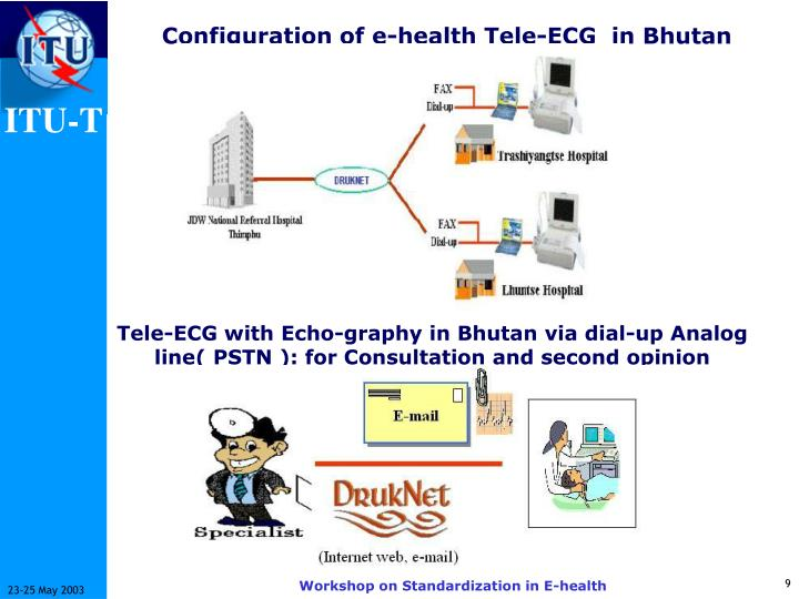 Configuration of e-health Tele-ECG  in Bhutan