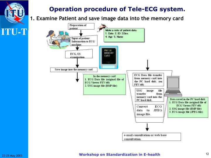 Operation procedure of Tele-ECG system.