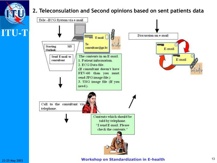2. Teleconsulation and Second opinions based on sent patients data