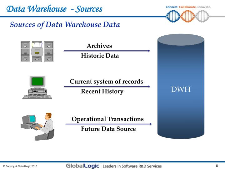 Data Warehouse  - Sources