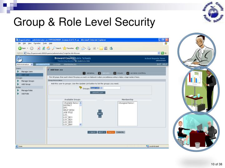 Group & Role Level Security