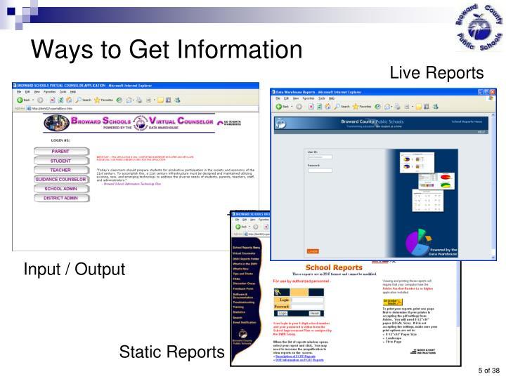 Ways to Get Information