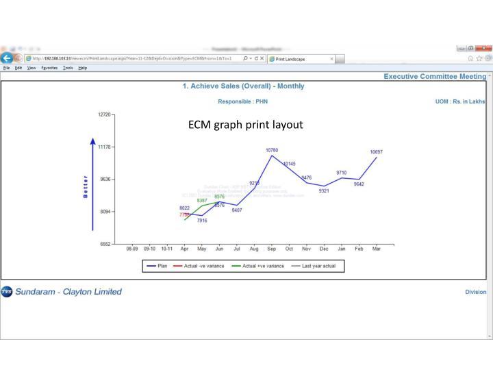 ECM graph print layout