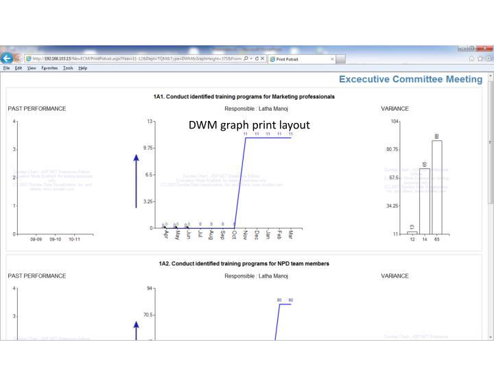 DWM graph print layout