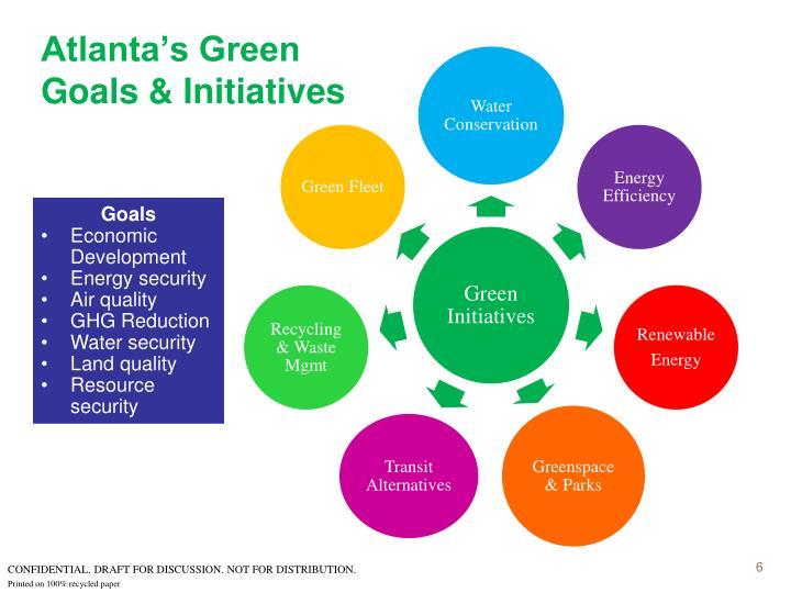 Atlanta's Green Goals & Initiatives