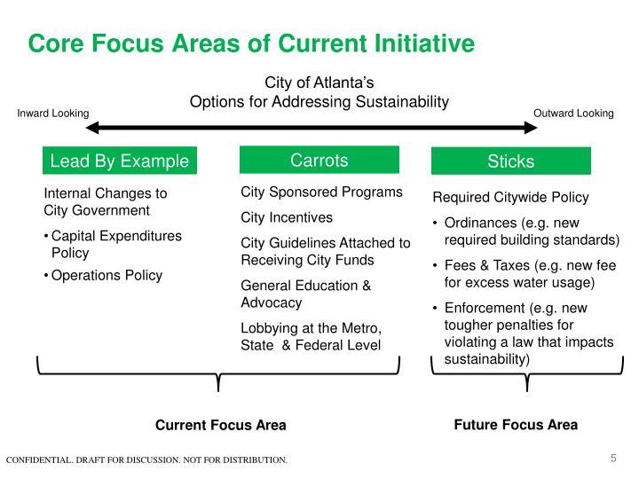Core Focus Areas of Current Initiative