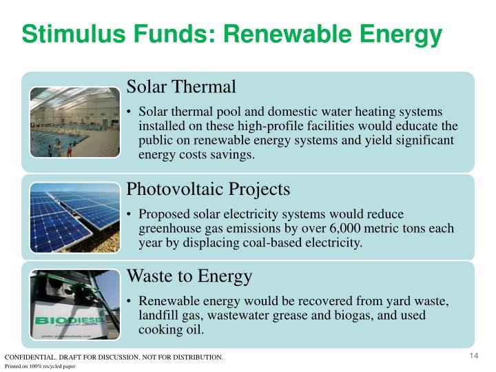 Stimulus Funds: Renewable Energy