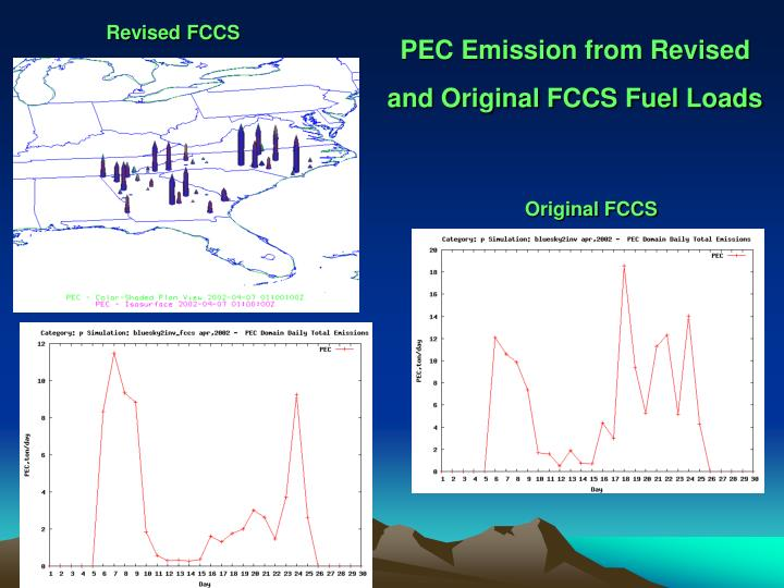 Revised FCCS