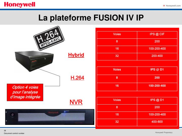 La plateforme FUSION IV IP